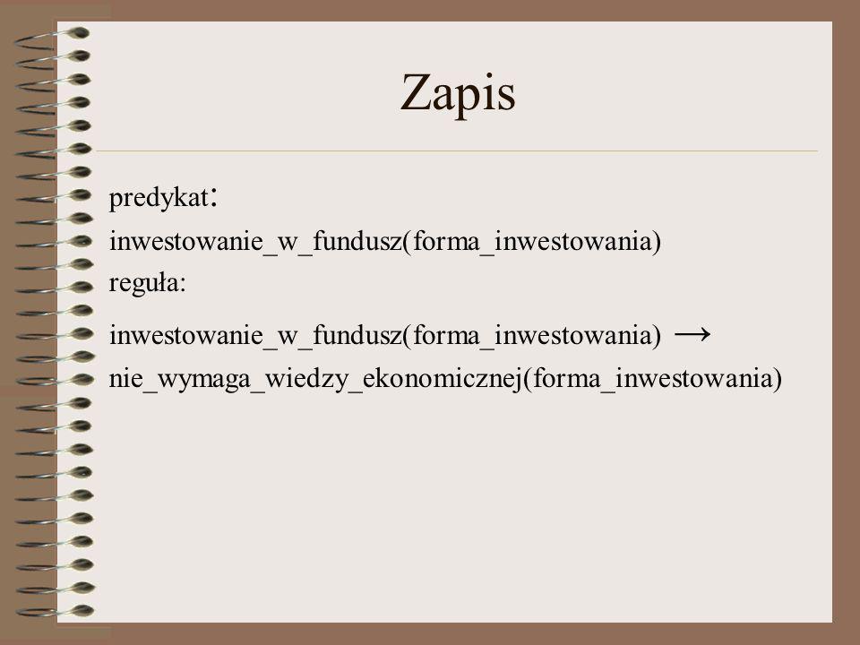 Zapis predykat : inwestowanie_w_fundusz(forma_inwestowania) reguła: inwestowanie_w_fundusz(forma_inwestowania) nie_wymaga_wiedzy_ekonomicznej(forma_in
