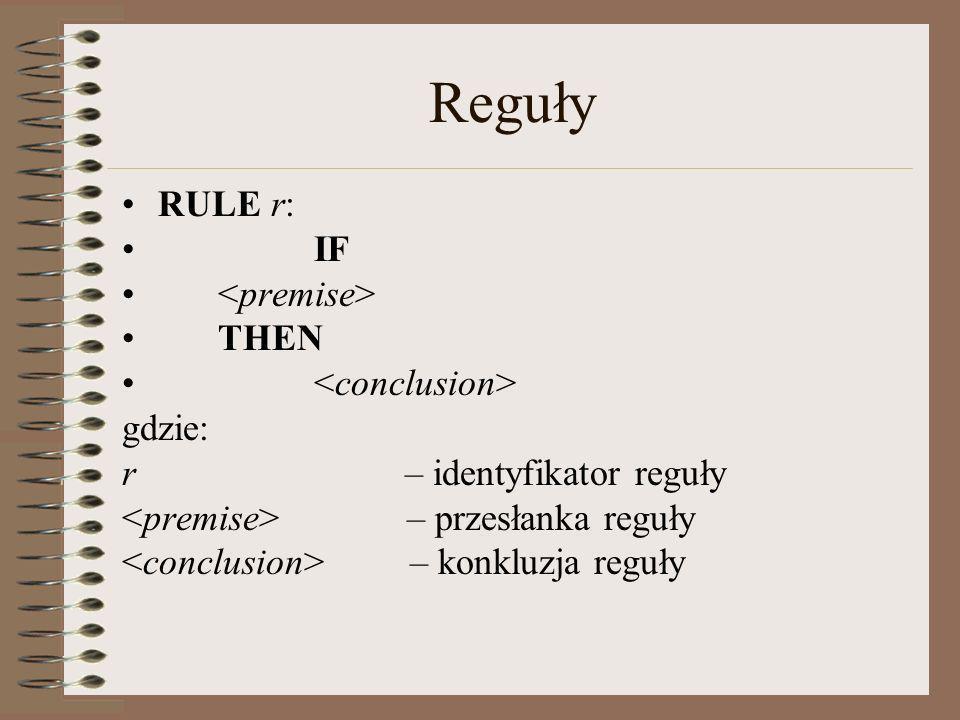Reguły RULE r: IF THEN gdzie: r – identyfikator reguły – przesłanka reguły – konkluzja reguły