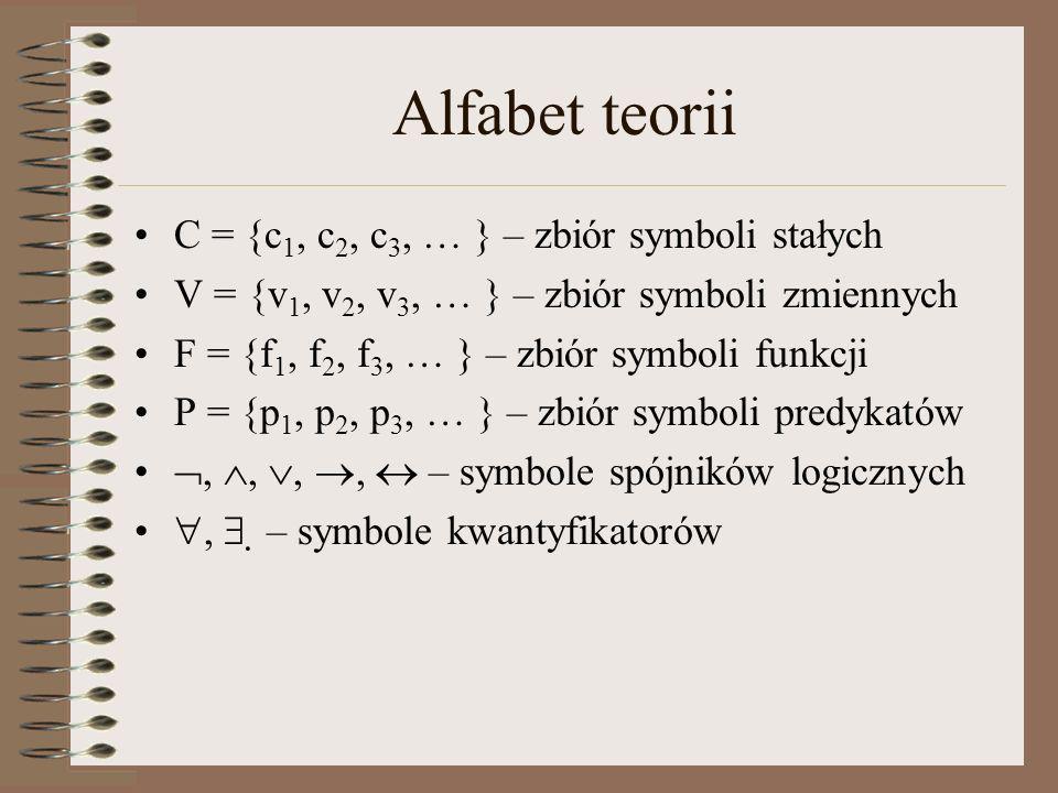 Alfabet teorii C = {c 1, c 2, c 3, … } – zbiór symboli stałych V = {v 1, v 2, v 3, … } – zbiór symboli zmiennych F = {f 1, f 2, f 3, … } – zbiór symbo