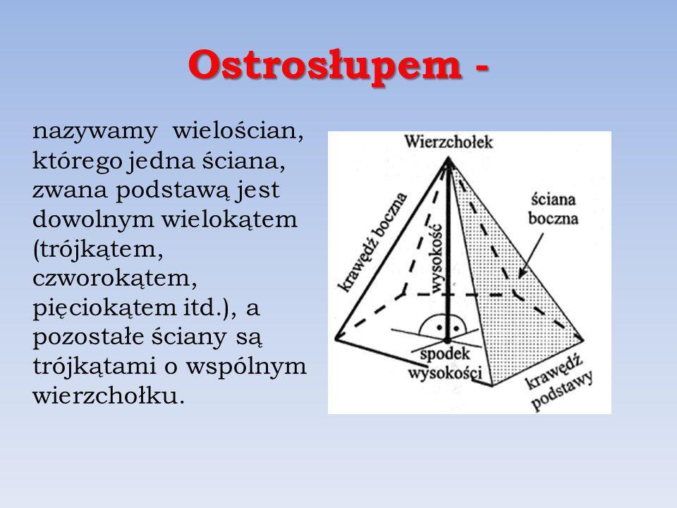 Ostrosłupem - nazywamy wielościan, którego jedna ściana, zwana podstawą jest dowolnym wielokątem (trójkątem, czworokątem, pięciokątem itd.), a pozostałe ściany są trójkątami o wspólnym wierzchołku.