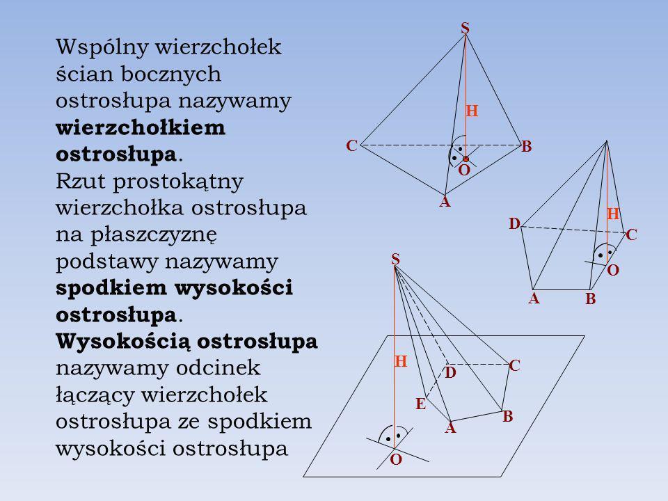 Wspólny wierzchołek ścian bocznych ostrosłupa nazywamy wierzchołkiem ostrosłupa.