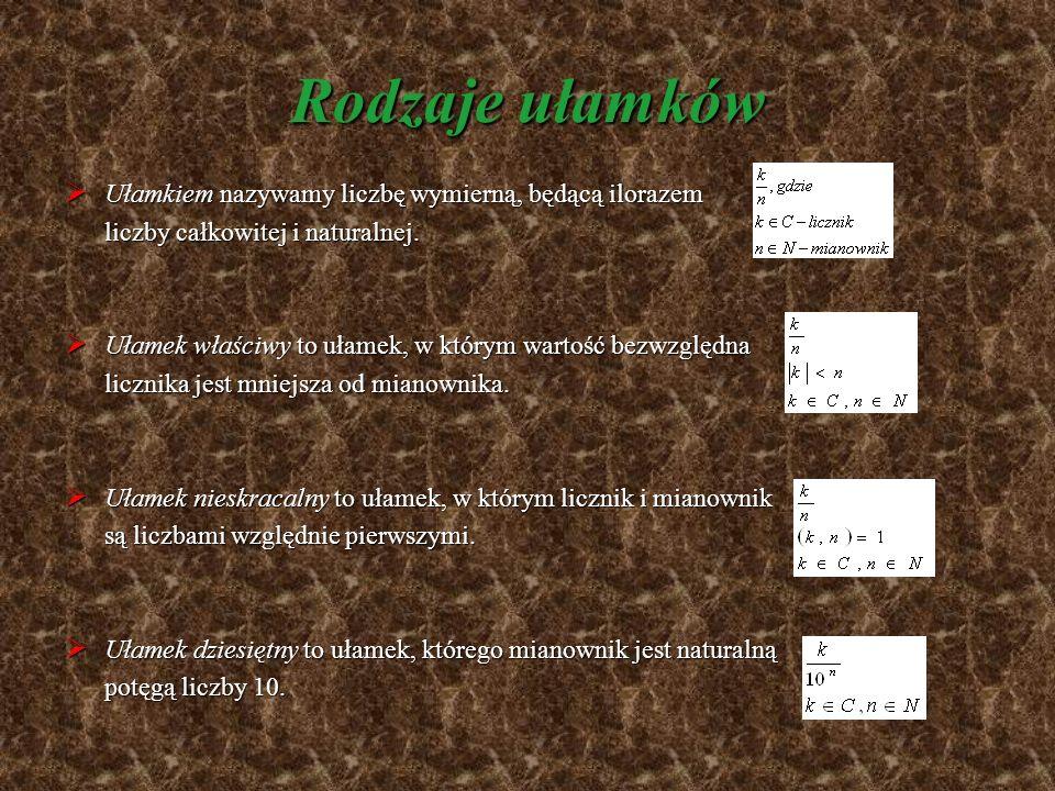 Własności działań arytmetycznych Lp. Nazwa własnościWłasność 1Przemienność dodawania a + b = b + a mnożenia a*b = b*a 2Łączność dodawania (a+b)+c = a+