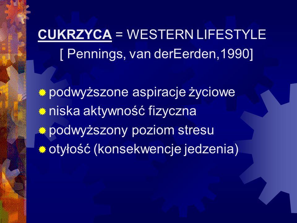 CUKRZYCA = WESTERN LIFESTYLE [ Pennings, van derEerden,1990] podwyższone aspiracje życiowe niska aktywność fizyczna podwyższony poziom stresu otyłość