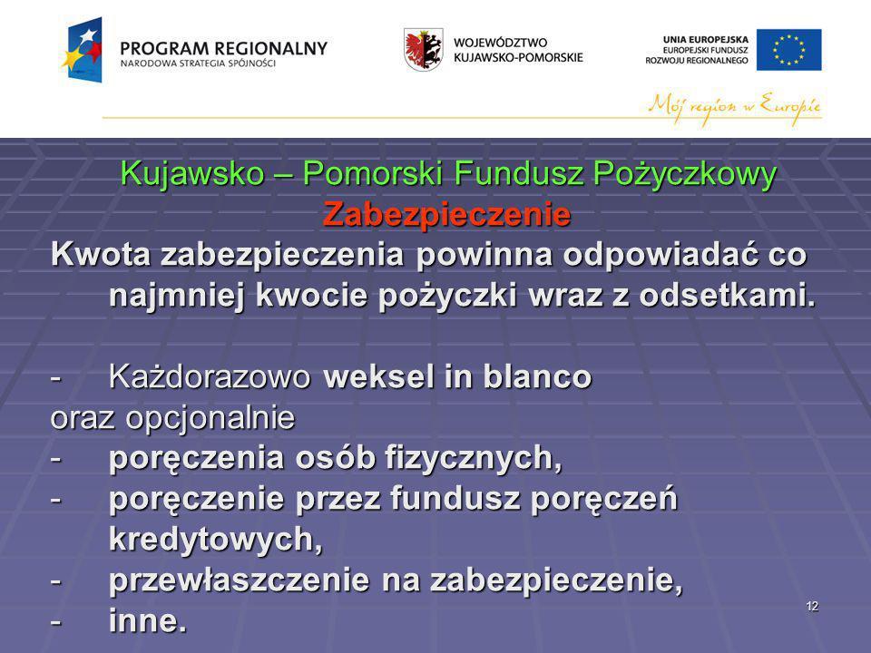 12 Kujawsko – Pomorski Fundusz Pożyczkowy Zabezpieczenie Kwota zabezpieczenia powinna odpowiadać co najmniej kwocie pożyczki wraz z odsetkami.