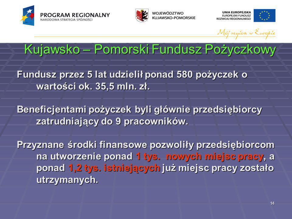 14 Kujawsko – Pomorski Fundusz Pożyczkowy Fundusz przez 5 lat udzielił ponad 580 pożyczek o wartości ok.