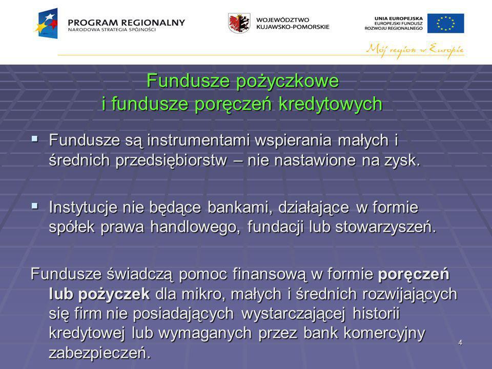 4 Fundusze pożyczkowe i fundusze poręczeń kredytowych Fundusze są instrumentami wspierania małych i średnich przedsiębiorstw – nie nastawione na zysk.