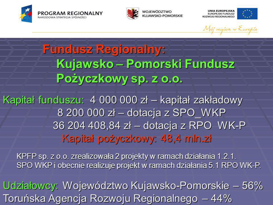 7 Kapitał funduszu: 4 000 000 zł – kapitał zakładowy 8 200 000 zł – dotacja z SPO_WKP 36 204 408,84 zł – dotacja z RPO WK-P 36 204 408,84 zł – dotacja z RPO WK-P Kapitał pożyczkowy: 48,4 mln.zł KPFP sp.