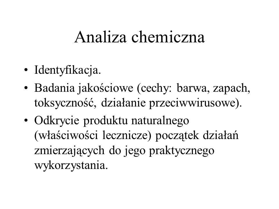Analiza chemiczna Identyfikacja. Badania jakościowe (cechy: barwa, zapach, toksyczność, działanie przeciwwirusowe). Odkrycie produktu naturalnego (wła