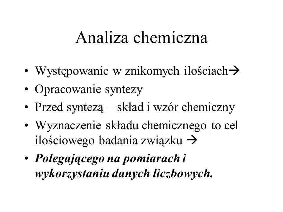 Analiza chemiczna Występowanie w znikomych ilościach Opracowanie syntezy Przed syntezą – skład i wzór chemiczny Wyznaczenie składu chemicznego to cel