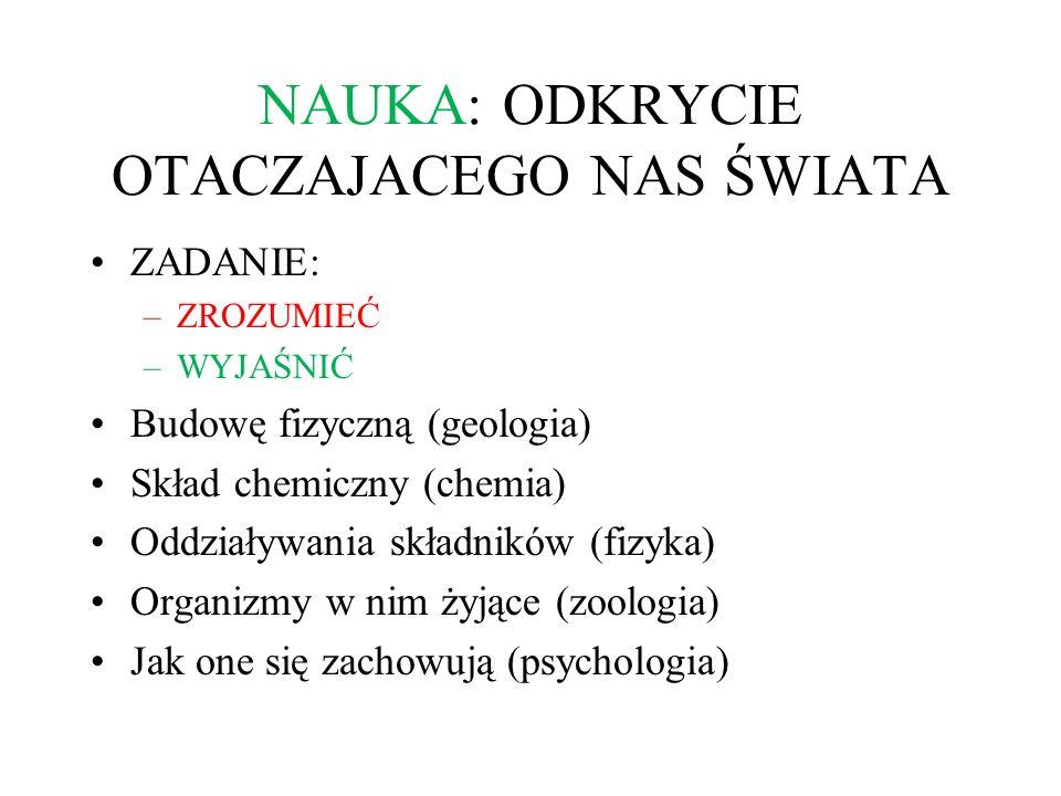 NAUKA: ODKRYCIE OTACZAJACEGO NAS ŚWIATA ZADANIE: –ZROZUMIEĆ –WYJAŚNIĆ Budowę fizyczną (geologia) Skład chemiczny (chemia) Oddziaływania składników (fi