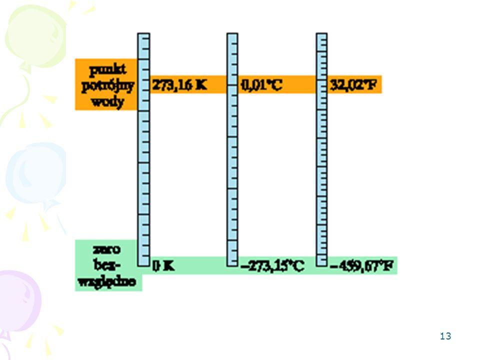 14 1Węglowa reakcja termojądrowa 510 8 2Wnętrze Słońca10 7 3Mgławica świecąca10 4 4Topnienie wolframu3683 5Topnienie ołowiu600.54 6Zamarzanie wody273.16 7Skraplanie tlenu90.2 8Skraplanie wodoru20.3 9Skraplanie helu ( 4 He)4.2 10Skraplanie helu ( 3 He) w najniższym osiąganym ciśnieniu 0.3 Niektóre temperatury w stopniach Kelvina