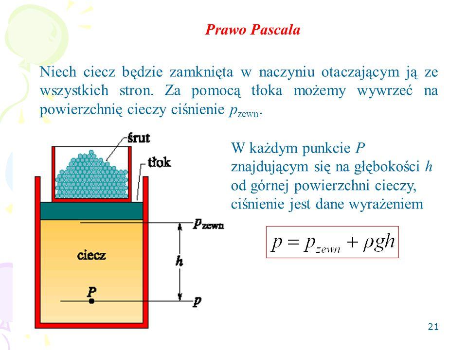 22 Możemy powiększyć ciśnienie zewnętrzne o wartość p zewn.