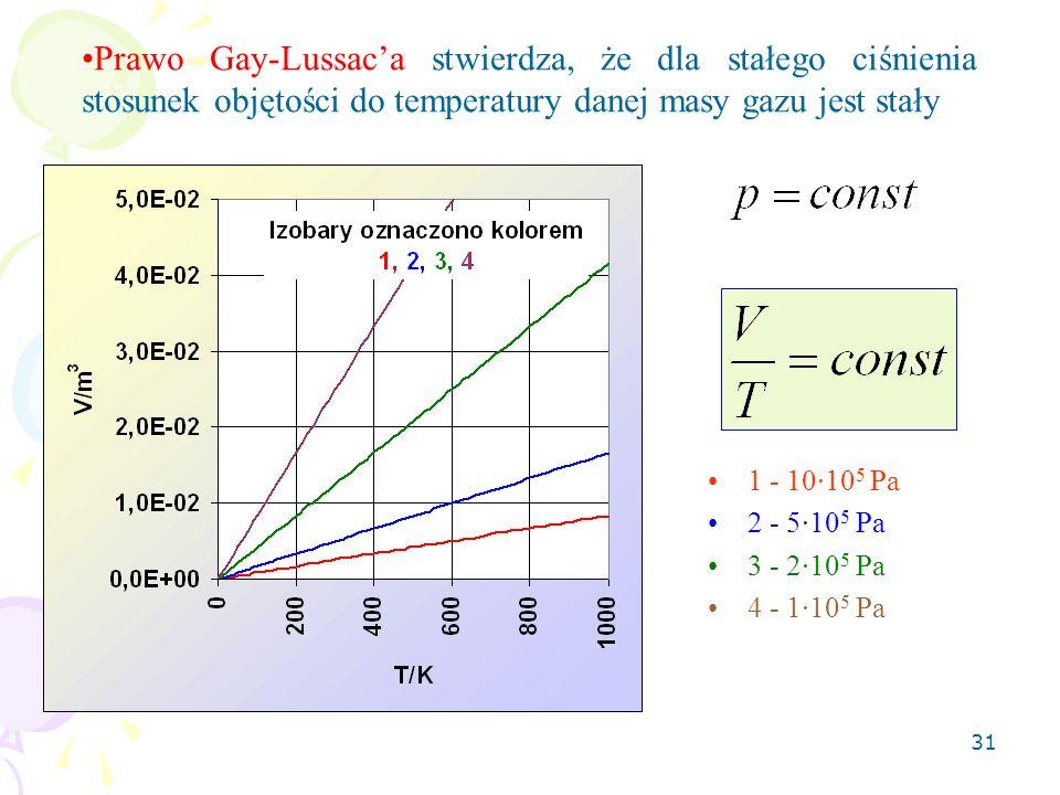 32 Jeżeli cząsteczki gazu będziemy traktować jako układ N małych twardych kulek zamkniętych w pudełku o objętości V i poruszających się ze średnią prędkością v, to otrzymamy równanie nazywane prawem Boylea – Mariottea.