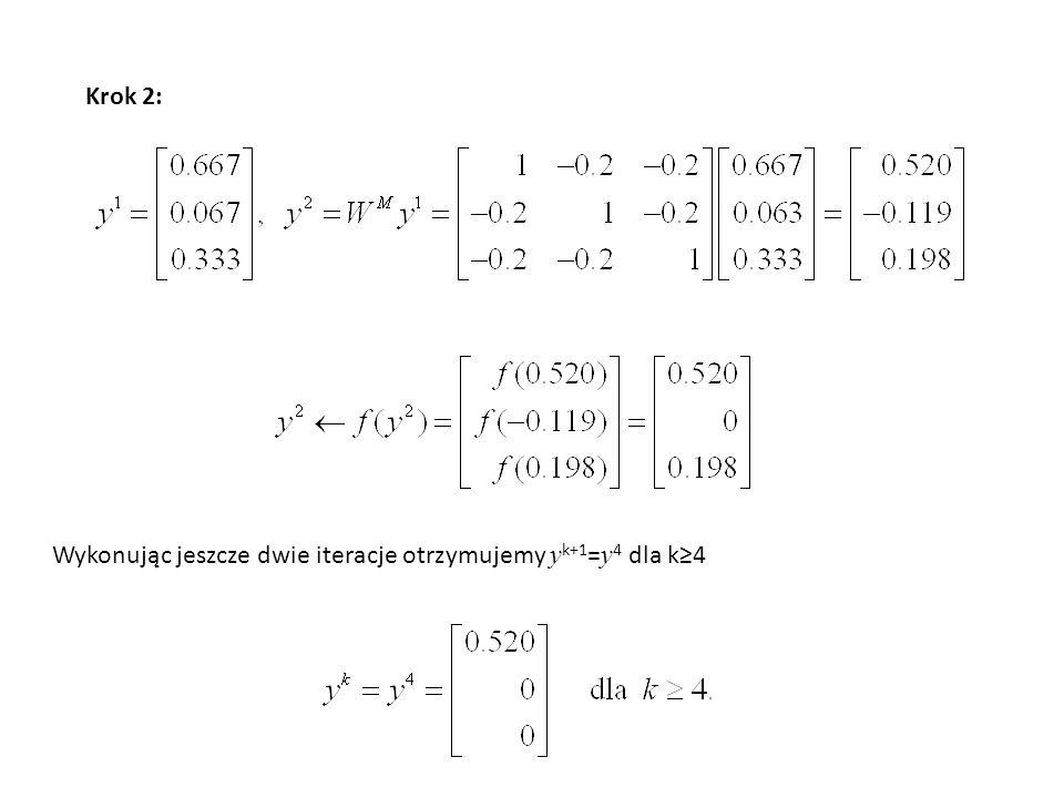 Krok 2: Wykonując jeszcze dwie iteracje otrzymujemy y k+1 = y 4 dla k4