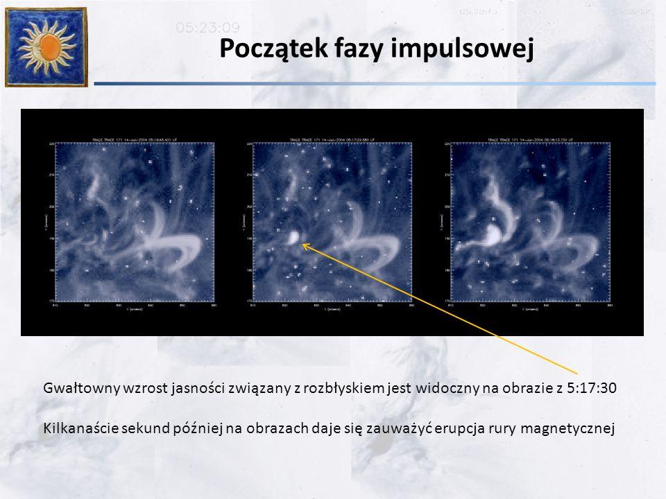 Początek fazy impulsowej Gwałtowny wzrost jasności związany z rozbłyskiem jest widoczny na obrazie z 5:17:30 Kilkanaście sekund później na obrazach daje się zauważyć erupcja rury magnetycznej