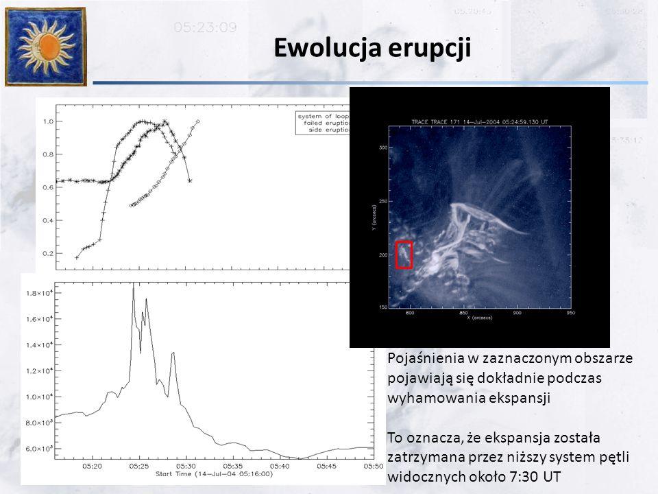 Ewolucja erupcji Pojaśnienia w zaznaczonym obszarze pojawiają się dokładnie podczas wyhamowania ekspansji To oznacza, że ekspansja została zatrzymana przez niższy system pętli widocznych około 7:30 UT