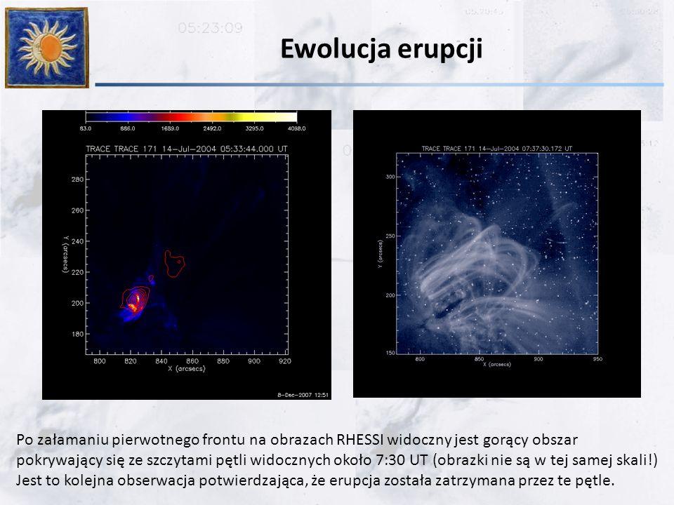Ewolucja erupcji Po załamaniu pierwotnego frontu na obrazach RHESSI widoczny jest gorący obszar pokrywający się ze szczytami pętli widocznych około 7:30 UT (obrazki nie są w tej samej skali!) Jest to kolejna obserwacja potwierdzająca, że erupcja została zatrzymana przez te pętle.