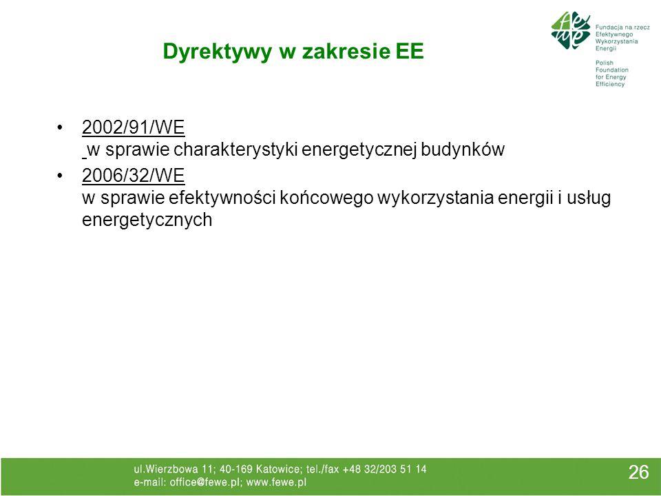 Dyrektywy w zakresie EE 26 2002/91/WE w sprawie charakterystyki energetycznej budynków 2006/32/WE w sprawie efektywności końcowego wykorzystania energ