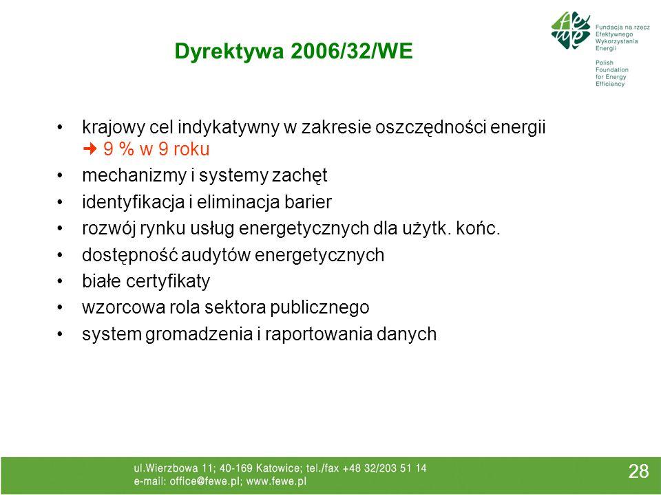 Dyrektywa 2006/32/WE 28 krajowy cel indykatywny w zakresie oszczędności energii 9 % w 9 roku mechanizmy i systemy zachęt identyfikacja i eliminacja ba
