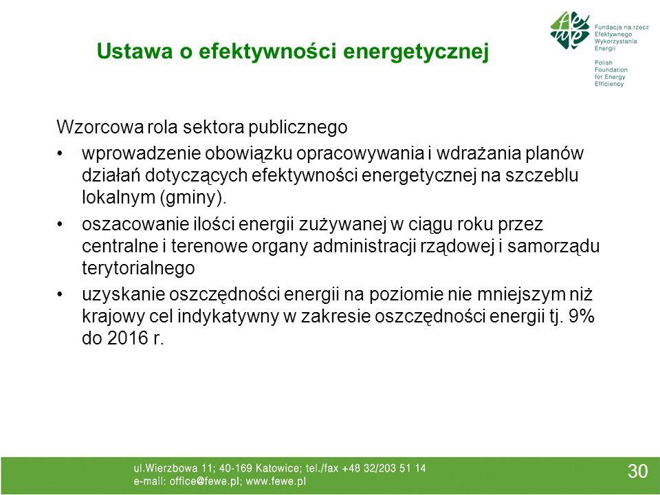 Ustawa o efektywności energetycznej 30 Wzorcowa rola sektora publicznego wprowadzenie obowiązku opracowywania i wdrażania planów działań dotyczących e
