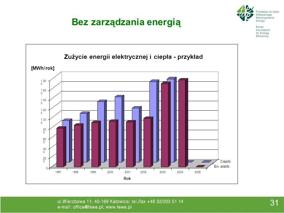 31 Bez zarządzania energią
