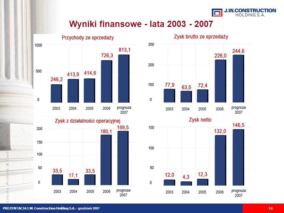 S t r i c t l y P r i v a t e & C o n f i d e n t i a l Wyniki finansowe - lata 2003 - 2007 14 PREZENTACJA J.W.