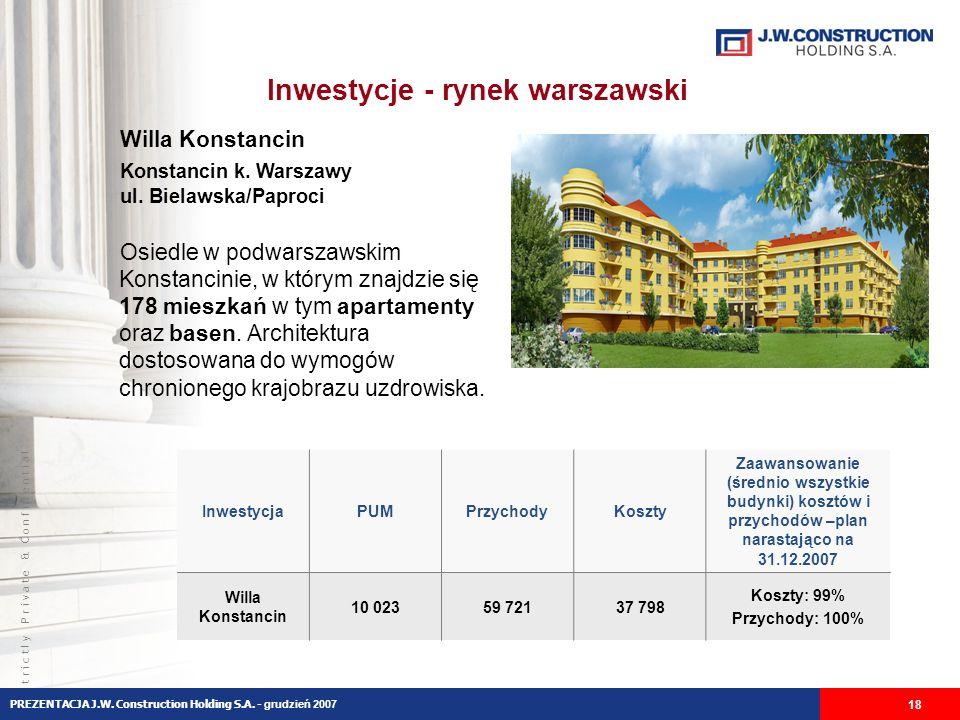 S t r i c t l y P r i v a t e & C o n f i d e n t i a l Inwestycje - rynek warszawski Willa Konstancin Konstancin k.