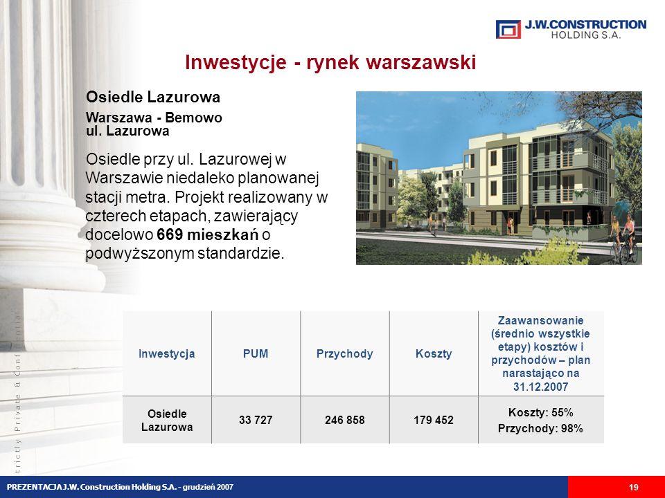 S t r i c t l y P r i v a t e & C o n f i d e n t i a l Inwestycje - rynek warszawski Osiedle Lazurowa Warszawa - Bemowo ul.