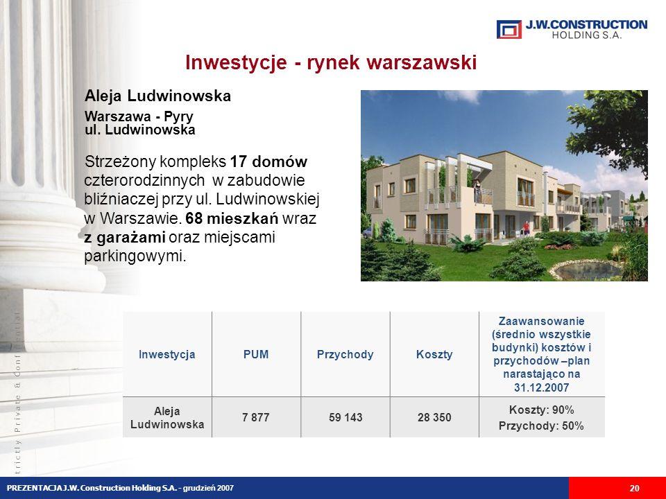 S t r i c t l y P r i v a t e & C o n f i d e n t i a l Inwestycje - rynek warszawski Aleja Ludwinowska Warszawa - Pyry ul.