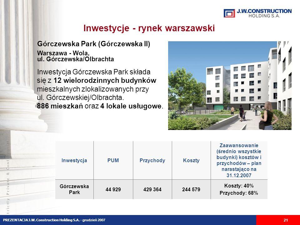 S t r i c t l y P r i v a t e & C o n f i d e n t i a l Inwestycje - rynek warszawski Górczewska Park (Górczewska II) Warszawa - Wola, ul.