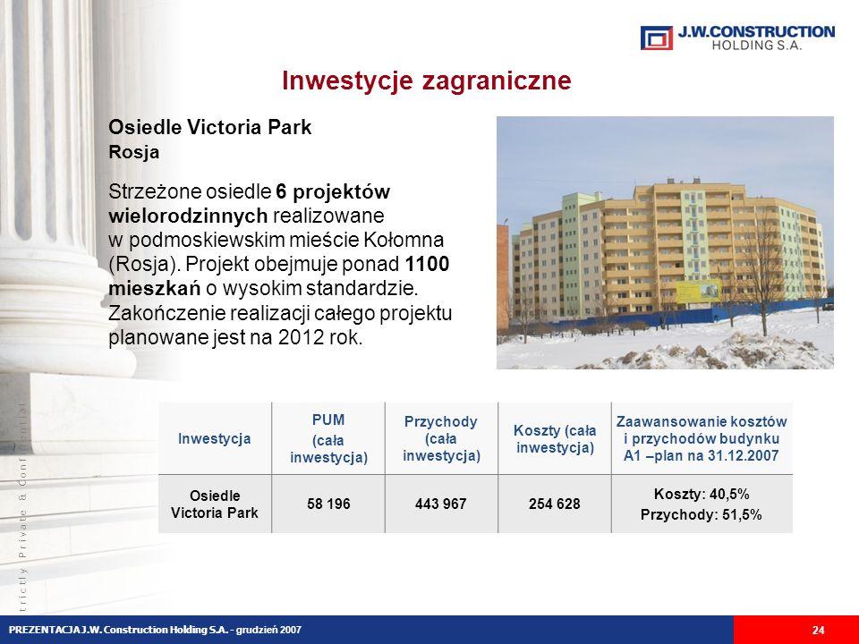 S t r i c t l y P r i v a t e & C o n f i d e n t i a l Inwestycje zagraniczne Osiedle Victoria Park Rosja Strzeżone osiedle 6 projektów wielorodzinnych realizowane w podmoskiewskim mieście Kołomna (Rosja).