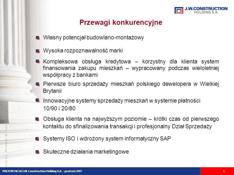 S t r i c t l y P r i v a t e & C o n f i d e n t i a l Osiedle Górczewska Warszawa - Bemowo ul.