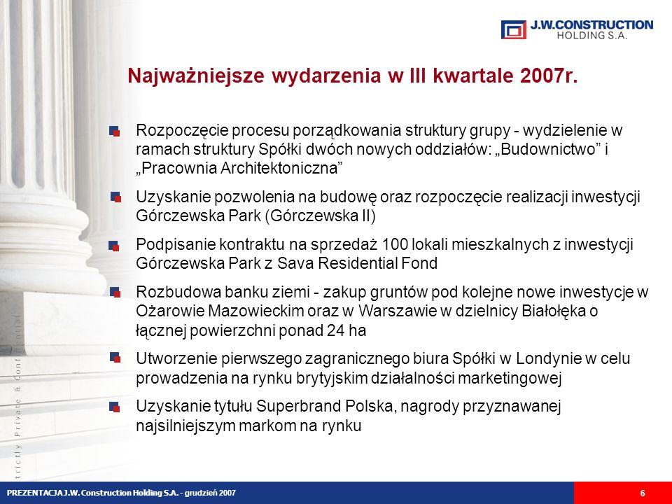 S t r i c t l y P r i v a t e & C o n f i d e n t i a l Inwestycje w trakcie sprzedaży, planowane rozpoczęcie budowy na przełomie 2007r.