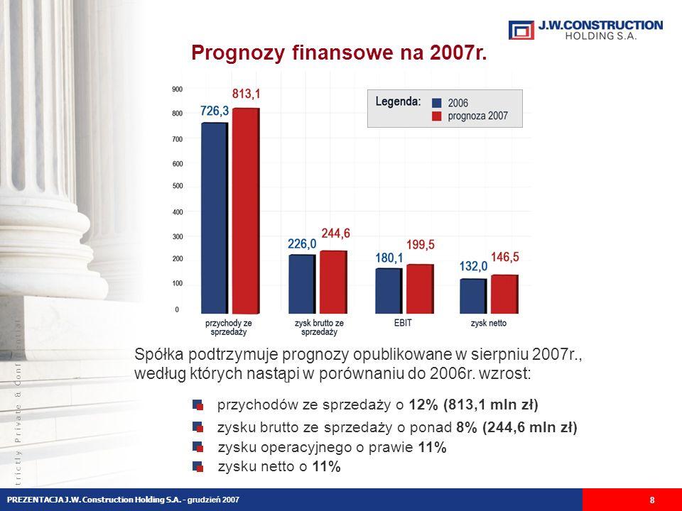 S t r i c t l y P r i v a t e & C o n f i d e n t i a l zysku operacyjnego o prawie 11% zysku netto o 11% Spółka podtrzymuje prognozy opublikowane w sierpniu 2007r., według których nastąpi w porównaniu do 2006r.