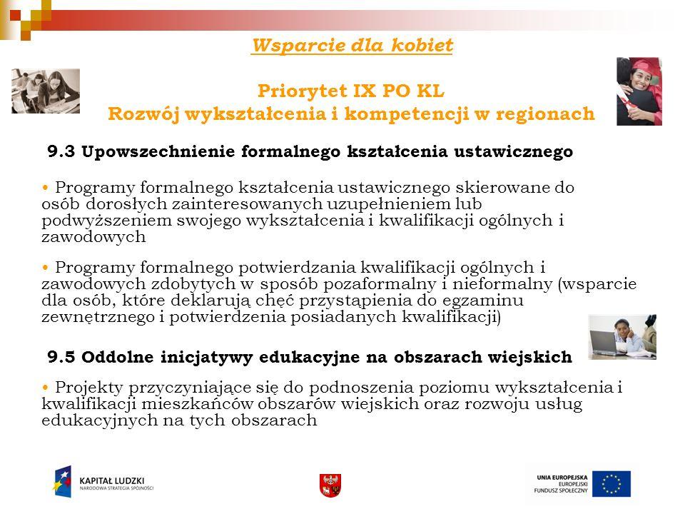 Wsparcie dla kobiet Priorytet IX PO KL Rozwój wykształcenia i kompetencji w regionach 9.3 Upowszechnienie formalnego kształcenia ustawicznego Projekty