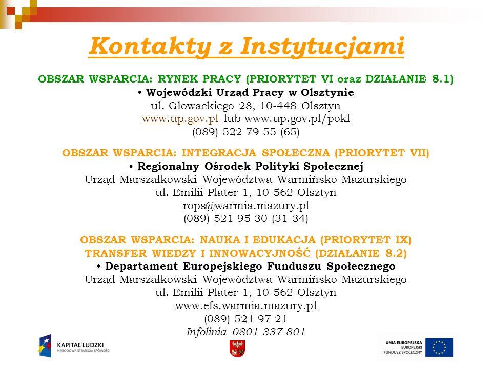 Kontakty z Instytucjami OBSZAR WSPARCIA: RYNEK PRACY (PRIORYTET VI oraz DZIAŁANIE 8.1) Wojewódzki Urząd Pracy w Olsztynie ul. Głowackiego 28, 10-448 O