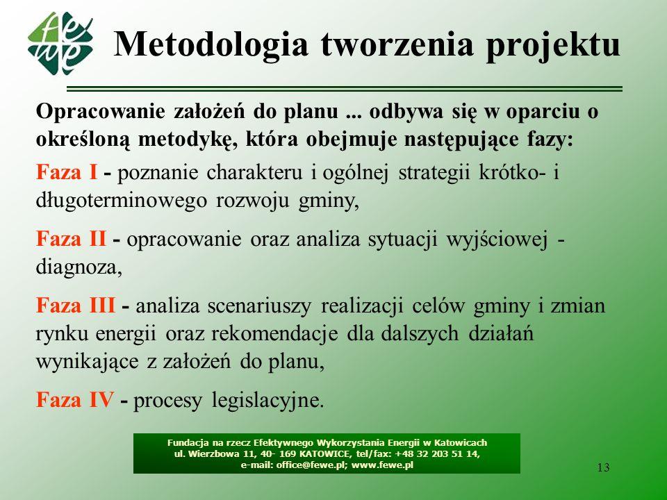 13 Metodologia tworzenia projektu Fundacja na rzecz Efektywnego Wykorzystania Energii w Katowicach ul. Wierzbowa 11, 40- 169 KATOWICE, tel/fax: +48 32