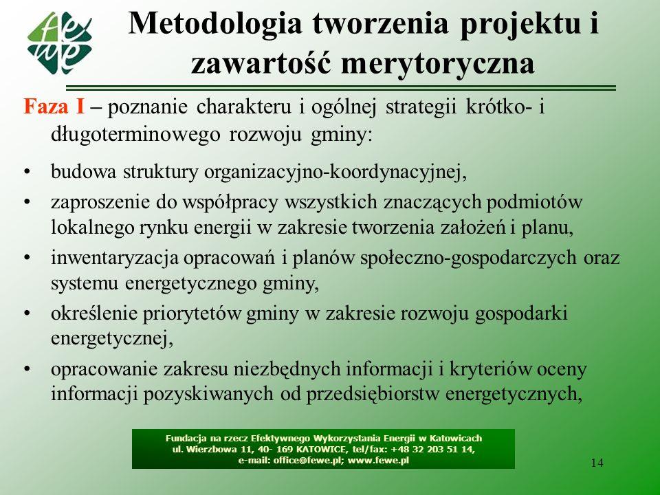 14 Metodologia tworzenia projektu i zawartość merytoryczna Fundacja na rzecz Efektywnego Wykorzystania Energii w Katowicach ul. Wierzbowa 11, 40- 169