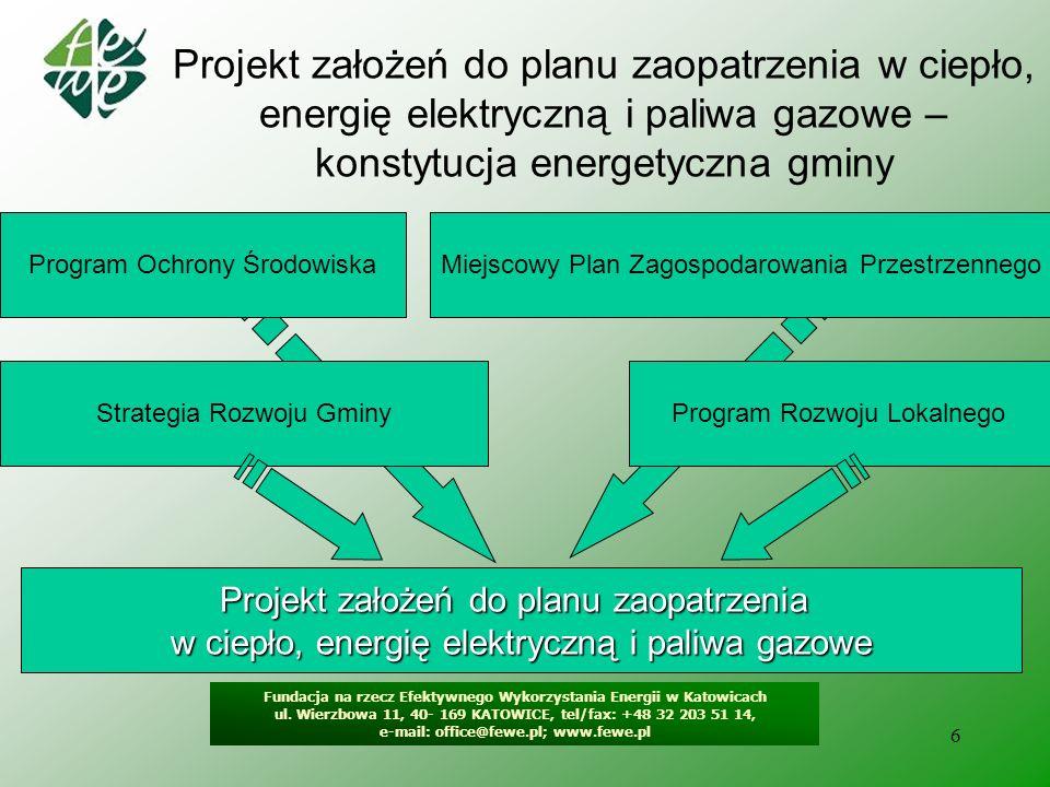 6 Projekt założeń do planu zaopatrzenia w ciepło, energię elektryczną i paliwa gazowe – konstytucja energetyczna gminy Projekt założeń do planu zaopat