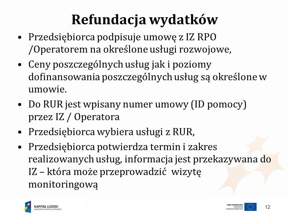 Refundacja wydatków Przedsiębiorca podpisuje umowę z IZ RPO /Operatorem na określone usługi rozwojowe, Ceny poszczególnych usług jak i poziomy dofinan