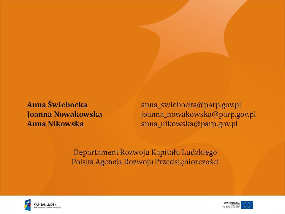 Anna Świebockaanna_swiebocka@parp.gov.pl Joanna Nowakowskajoanna_nowakowska@parp.gov.pl Anna Nikowska anna_nikowska@parp.gov.pl Departament Rozwoju Ka