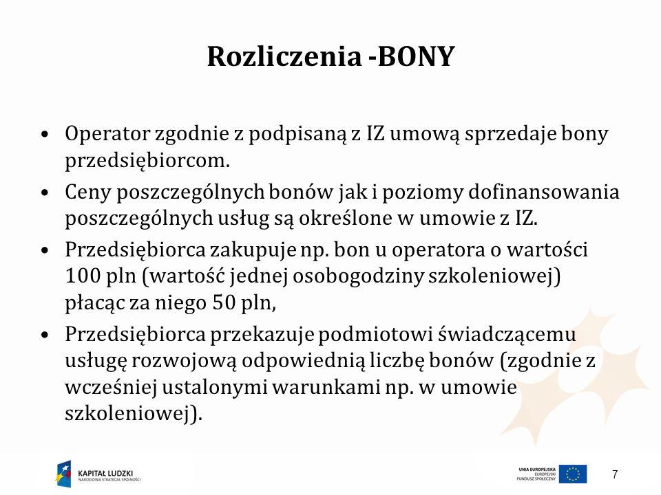 Rozliczenia -BONY Operator zgodnie z podpisaną z IZ umową sprzedaje bony przedsiębiorcom. Ceny poszczególnych bonów jak i poziomy dofinansowania poszc