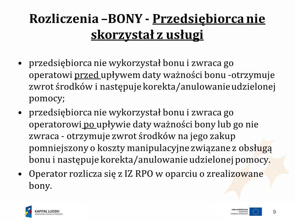 Rozliczenia –BONY - Przedsiębiorca nie skorzystał z usługi przedsiębiorca nie wykorzystał bonu i zwraca go operatowi przed upływem daty ważności bonu