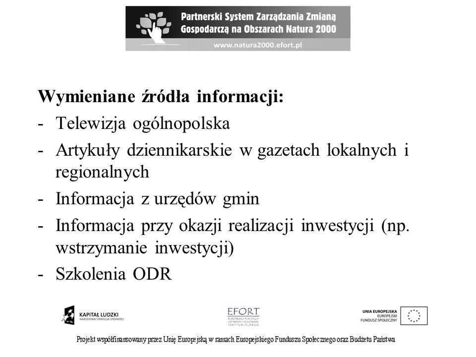Wymieniane źródła informacji: -Telewizja ogólnopolska -Artykuły dziennikarskie w gazetach lokalnych i regionalnych -Informacja z urzędów gmin -Informacja przy okazji realizacji inwestycji (np.