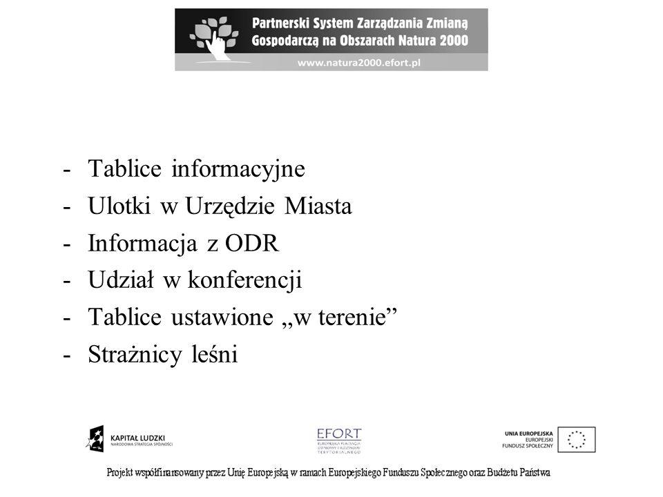 -Tablice informacyjne -Ulotki w Urzędzie Miasta -Informacja z ODR -Udział w konferencji -Tablice ustawione w terenie -Strażnicy leśni