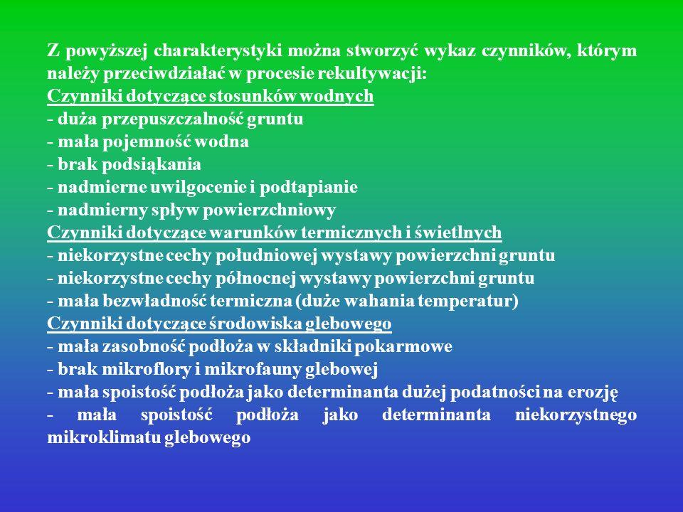 Z powyższej charakterystyki można stworzyć wykaz czynników, którym należy przeciwdziałać w procesie rekultywacji: Czynniki dotyczące stosunków wodnych