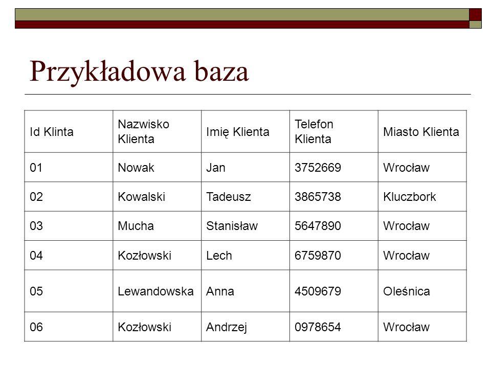 Przykładowa baza Id Klinta Nazwisko Klienta Imię Klienta Telefon Klienta Miasto Klienta 01NowakJan3752669Wrocław 02KowalskiTadeusz3865738Kluczbork 03M