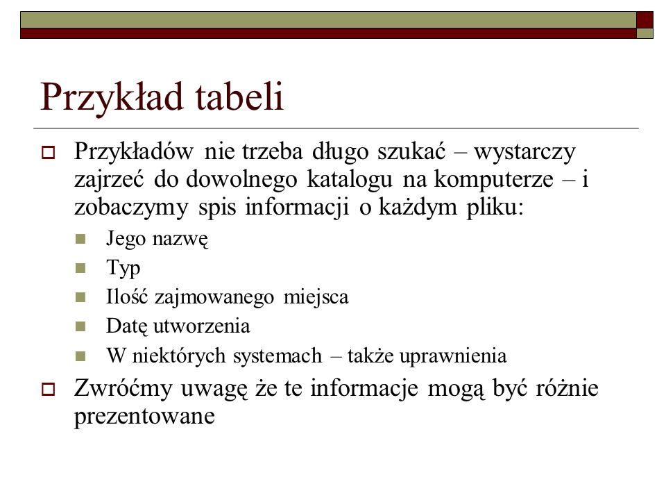Przykład tabeli Przykładów nie trzeba długo szukać – wystarczy zajrzeć do dowolnego katalogu na komputerze – i zobaczymy spis informacji o każdym plik