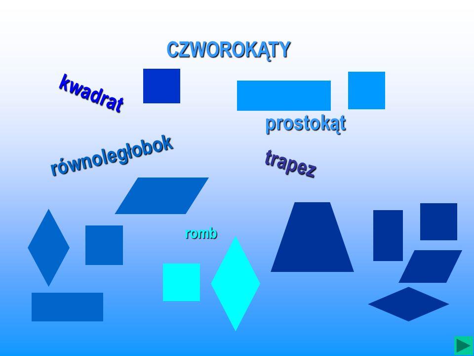 przekątne trapezu równoramiennego są równej długości |AC|=|DB| A C B D TRAPEZ RÓWNORAMIENNY