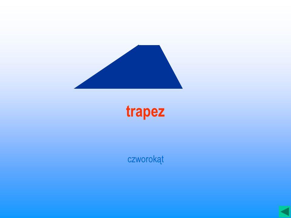 równoległobok czworokąt trapez ( trapez równoramienny)
